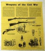 WEAPONS OF THE CIVIL WAR DOCUMENT REPLICA #27260v2