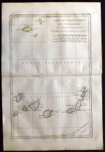 Bonne, Rigobert C1780 Hand Coloured Map of Spain Canary Islands, Tenerife, Madeira