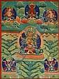 A THANGKA OF THE BODHISATTVA MANJUSHRI