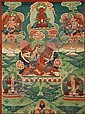A THANGKA OF ACHARYA DIGNAGA