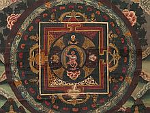 Thangka, Depiction of a Dakini, Colors on Linen, 19th C.
