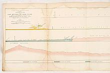 [RAILROAD SURVEY USA] Explorations and surveys for a rail road route from the Mississippi river to the Pacific Ocean. War Department.  from explorations and surveys made under the direction of the Hon. Jefferson Davis