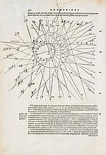 CLAVIUS, Christophorus. Gnomonices Libri Octo.