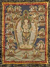 Sino-Tibetan Painted Thangka: Avalokitsehvara