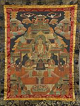 Sino-Tibetan Painted Thangka: Tara