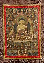 Sino-Tibetan Painted Thangka: Medicine Buddha