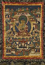Sino-Tibetan Painted Thangka: Buddha
