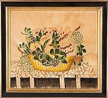 Theorem with Fruit Basket