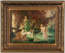 Hans Zatzka (Austrian, 1858-1945) Three Women Near Pool Feeding Swans