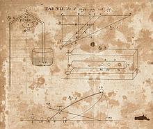 Bernoulli (Jakob), Gottfried Leibniz and others. - Acta Eruditorum...,