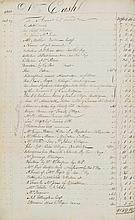 for Promoting Christianity Amongst the Jews [Account Book], manuscript