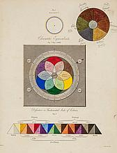 Field (George) - Chromatography; or, a Treatise on Colours and Pigments,