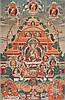 A ThangkadepicitingPadmasambhava China/Tibet, 19th Century
