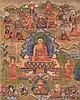 Thangka raffigurante Buddha conArhat China/Tibet, 18th Century