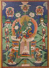 A Thangka depicting Green Tara Mongolia, 19th Century