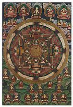 A Tibetan Thangka Height 25 7/8 x width 17 1/8 inches.