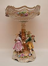 German Porcelain Figural Compote.  Condition: mans hand is broken off but is present.  Ht. 21