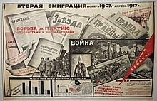 Russian Propaganda Poster, 1924