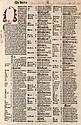 Concordantiae bibliorum. Mit 1 eingemalten Initiale in Rot. Nürnberg, A. Koberger, 27. Juni 1485. 418 nn. Bll. (ohne das erste u. letzte weiße Bl.) 2°. Restaurierter Ldr. d. Zt. mit reicher Blindprägung (Vorsätze erneuert).