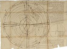 Handwritten Astrological Map - 19th Century