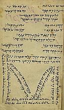 Seven Manuscripts - Persia
