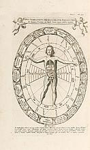 Kircher, Athanasius. d'Onder-aardse Weereld. Uit h