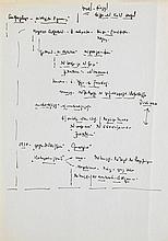 Heidegger, Martin, Philosoph (1889-1976). Eigenh. Notizzettel. O.O. u. Dat.