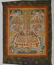 TANGKA OF THONGKHAPA TSOGSHIN.Tibet, 19th/20th c.