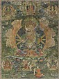 A THANKA OF MAHAPRATISARA. Tibet, 19th century
