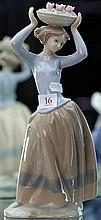 Lladro Figure of Girl with Basket