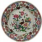 Chinese Qianlong Porcelain Famille Rose Plate
