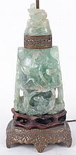 A Chinese Green Quartz Lamp, 20th Century