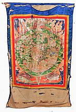 A LARGE TIBETAN THANKA depicting The Wheel of Life, 19th Century, 125cm x 91cm