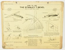Stanley T. Bevel Educational Chart