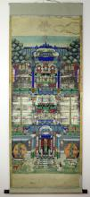 ANTIQUE CHINESE PAINTING FAMILY TREE.