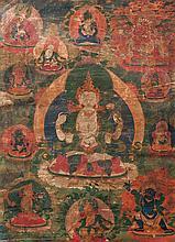 Thangka tibetano, figura centrale di divinità di Tara contornata da divinità buddiste, fine secolo XVIII - inizio secolo XIX cm 56 x 40,7TIBETAN TANGKA, LATE 18TH - EARLY 19TH CENTURY,  56 x 40,7 CM