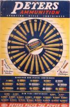 1930's Peters Ammunition Chart