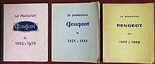 La Production PEUGEOT de 1889 à 1968 en trois volumes.