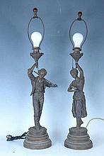 Pair Figural Lamps after Ernest Rancoulet