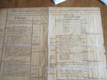 Duchess Warburton Approves Rent, Tax Payments for 1763 -- Exceptional