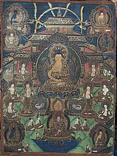 An Early 20th Century Sino Tibetan Thanka