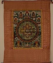 Tibetan Thangka-Mandala