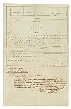 (LOUISIANA.) Manuscript proposal and diagram for a riverfront bathing facility in New Orleans.