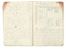 (TEXAS.) Añorga, Juan. Log of the Mexican schooner Bravo while attempting to suppress the Texan Revolution.