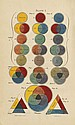 (COLOR THEORY.) Hayter, Charles. A New Practical Treatise on the Three Primitive Colours . . . with some practical rules for reflection