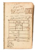 (FURNITURE-MAKING.) Widdifield, John. Manuscript furniture designs by an early 18th-century Philadelphia joiner.