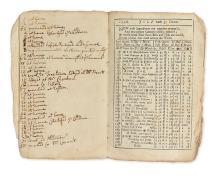 (MASSACHUSETTS.) [Porter, John.] A Bridgewater minister's almanac diary.