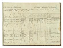 (CUBA.) Provincia de Matanzas, Termino Municipal de Cárdenas: Registro de Patrocinados.