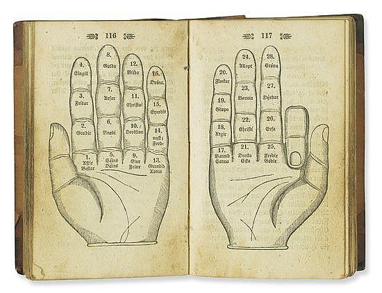 ÁRNASON, JÓN, Bishop. Dactylismus ecclesiasticus; edur Fingra-rím, vidvikjandi kyrkju-arsins Tímum.  1838
