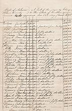 (SLAVERY AND ABOLITION--ALABAMA.) A List of the Property Belonging to Jonathan Yongue.